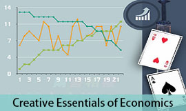 創意學經濟Creative Essentials of Economics(2019秋季班)